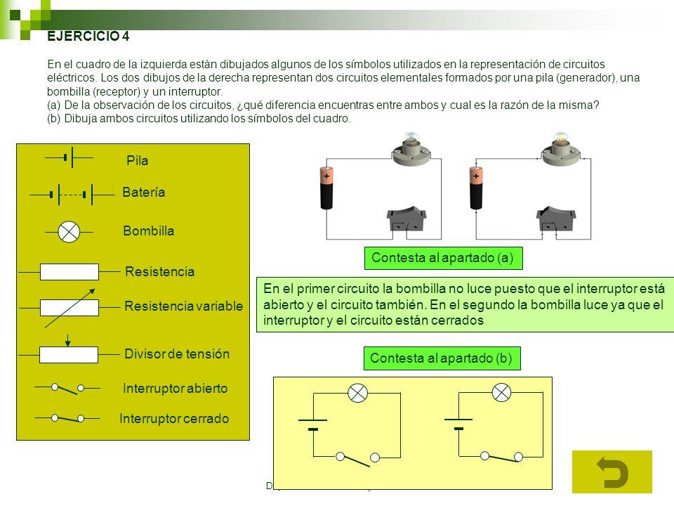 I.E.S. Élaios Departamento de Física y Química EJERCICIO 4 En el cuadro de la izquierda están dibujados algunos de los símbolos utilizados en la repre
