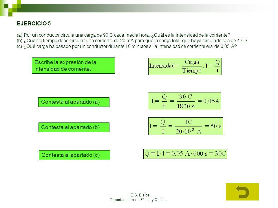 I.E.S. Élaios Departamento de Física y Química EJERCICIO 5 (a) Por un conductor circula una carga de 90 C cada media hora. ¿Cuál es la intensidad de l