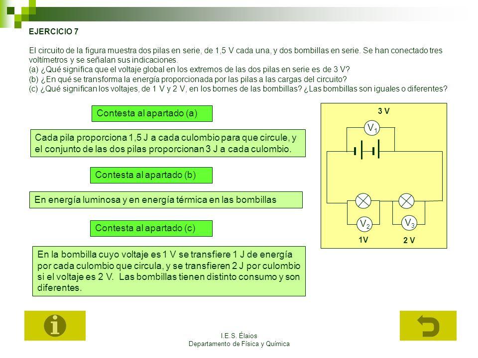 I.E.S. Élaios Departamento de Física y Química EJERCICIO 7 El circuito de la figura muestra dos pilas en serie, de 1,5 V cada una, y dos bombillas en