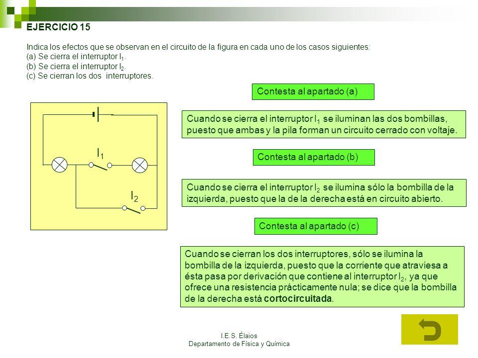 I.E.S. Élaios Departamento de Física y Química EJERCICIO 15 Indica los efectos que se observan en el circuito de la figura en cada uno de los casos si