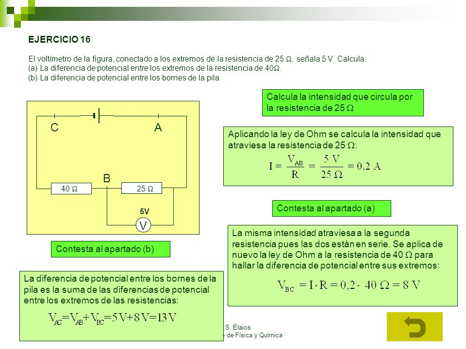 I.E.S. Élaios Departamento de Física y Química EJERCICIO 16 El voltímetro de la figura, conectado a los extremos de la resistencia de 25, señala 5 V.