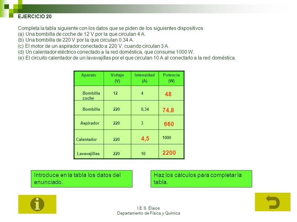 I.E.S. Élaios Departamento de Física y Química EJERCICIO 20 Completa la tabla siguiente con los datos que se piden de los siguientes dispositivos: (a)