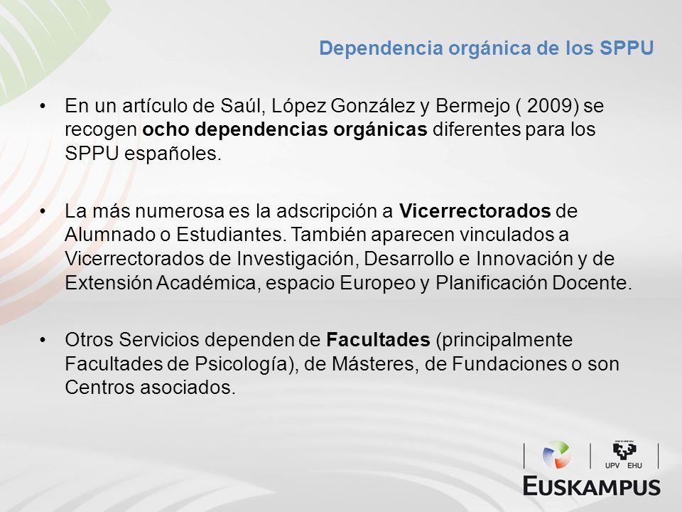 Dependencia orgánica de los SPPU En un artículo de Saúl, López González y Bermejo ( 2009) se recogen ocho dependencias orgánicas diferentes para los S