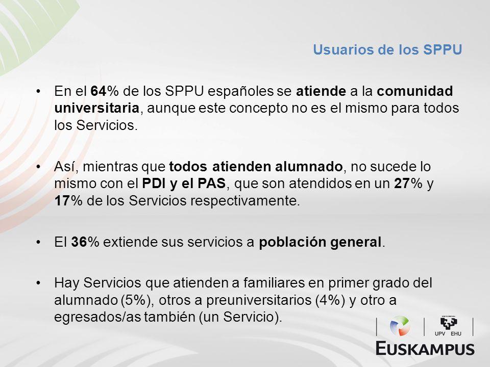 Usuarios de los SPPU En el 64% de los SPPU españoles se atiende a la comunidad universitaria, aunque este concepto no es el mismo para todos los Servi