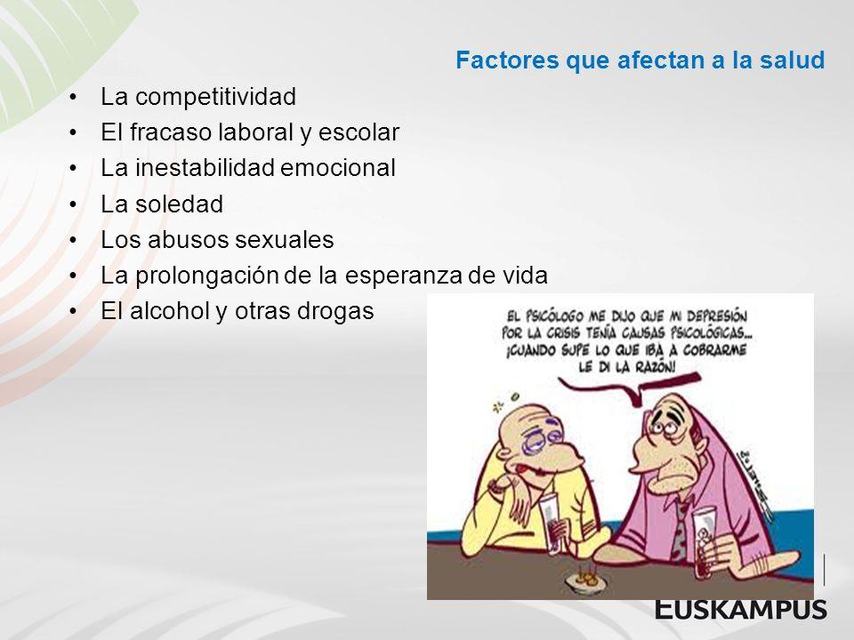 Factores que afectan a la salud La competitividad El fracaso laboral y escolar La inestabilidad emocional La soledad Los abusos sexuales La prolongaci