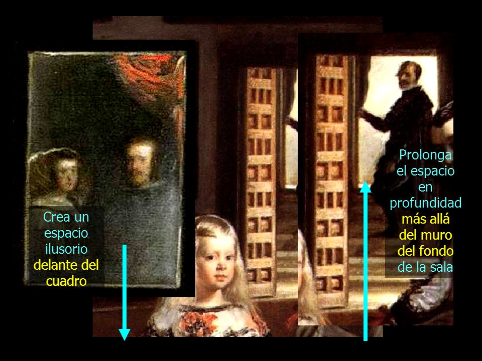 Un cubo pictórico que unifica dos espacios: el de dentro y el de fuera ESPACIO INTERIOR (FICTICIO) EXTERIOR (ILUSORIO)