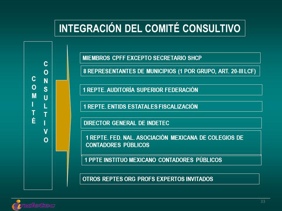 33 COMITÉCOMITÉ CONSULTIVOCONSULTIVO MIEMBROS CPFF EXCEPTO SECRETARIO SHCP 8 REPRESENTANTES DE MUNICIPIOS (1 POR GRUPO, ART. 20-III LCF) 1 REPTE. AUDI