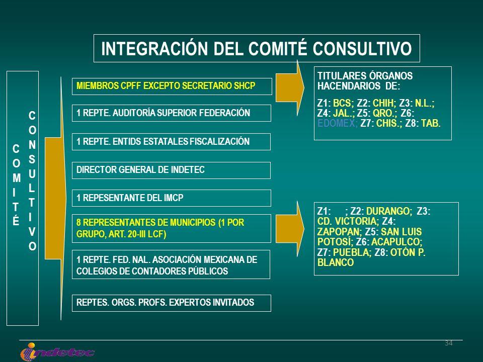34 COMITÉCOMITÉ CONSULTIVOCONSULTIVO MIEMBROS CPFF EXCEPTO SECRETARIO SHCP 8 REPRESENTANTES DE MUNICIPIOS (1 POR GRUPO, ART.
