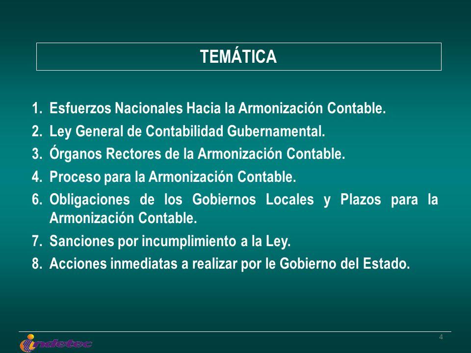 TEMÁTICA 1.Esfuerzos Nacionales Hacia la Armonización Contable. 2.Ley General de Contabilidad Gubernamental. 3.Órganos Rectores de la Armonización Con
