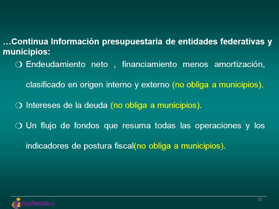 55 …Continua Información presupuestaria de entidades federativas y municipios: Endeudamiento neto, financiamiento menos amortización, clasificado en origen interno y externo (no obliga a municipios).