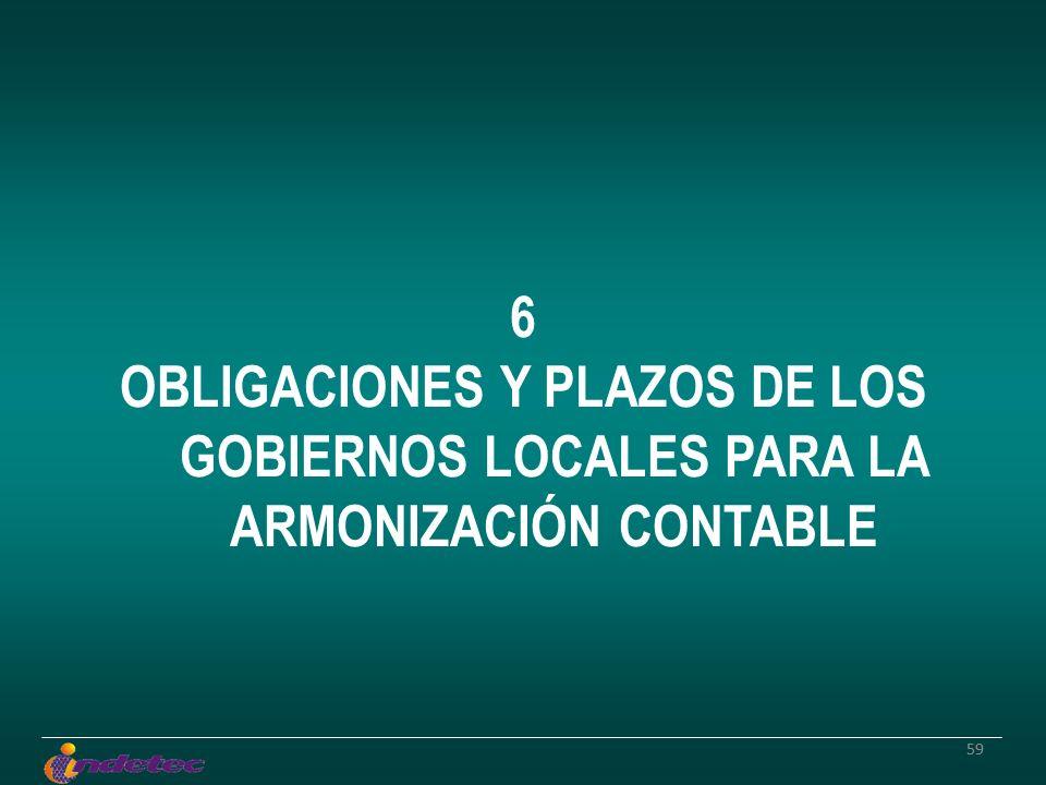 59 6 OBLIGACIONES Y PLAZOS DE LOS GOBIERNOS LOCALES PARA LA ARMONIZACIÓN CONTABLE