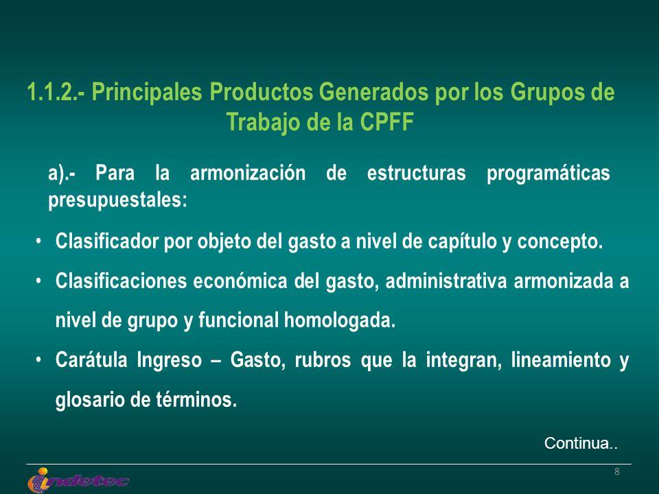 88 1.1.2.- Principales Productos Generados por los Grupos de Trabajo de la CPFF a).- Para la armonización de estructuras programáticas presupuestales: Clasificador por objeto del gasto a nivel de capítulo y concepto.