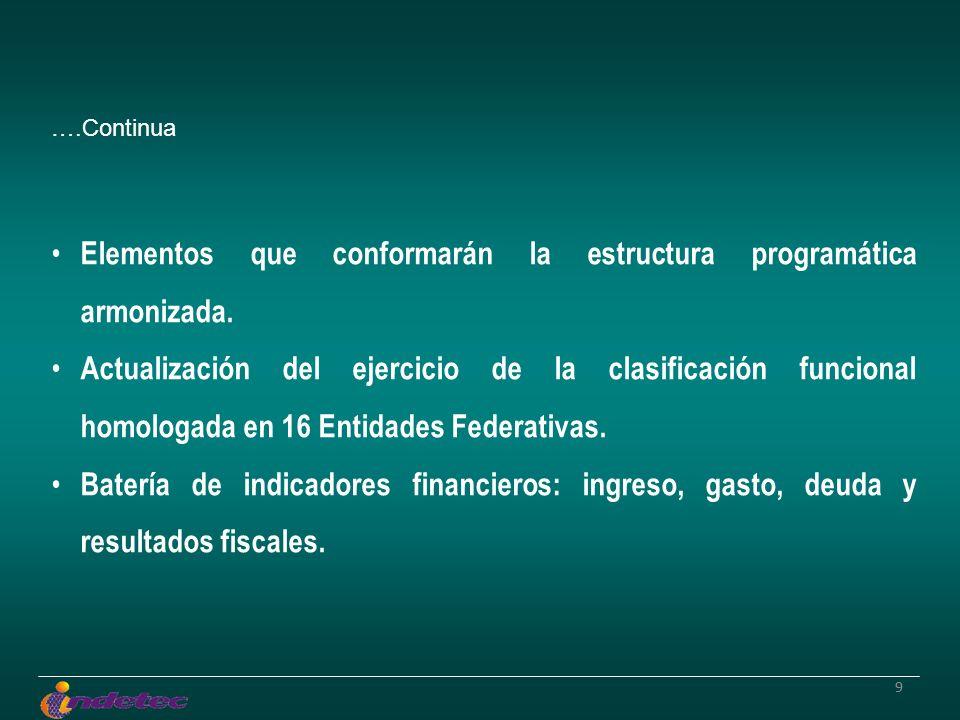 40 5.1.- Del Sistema de Contabilidad y de la Información Financiera.