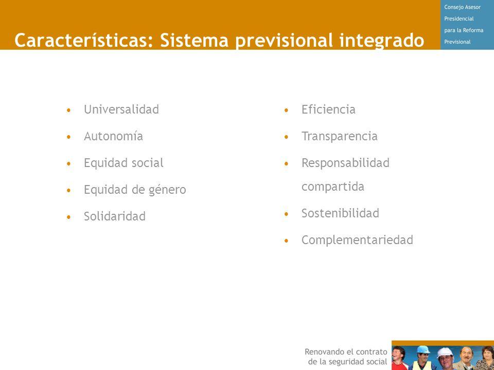 Características: Sistema previsional integrado Universalidad Autonomía Equidad social Equidad de género Solidaridad Eficiencia Transparencia Responsabilidad compartida Sostenibilidad Complementariedad