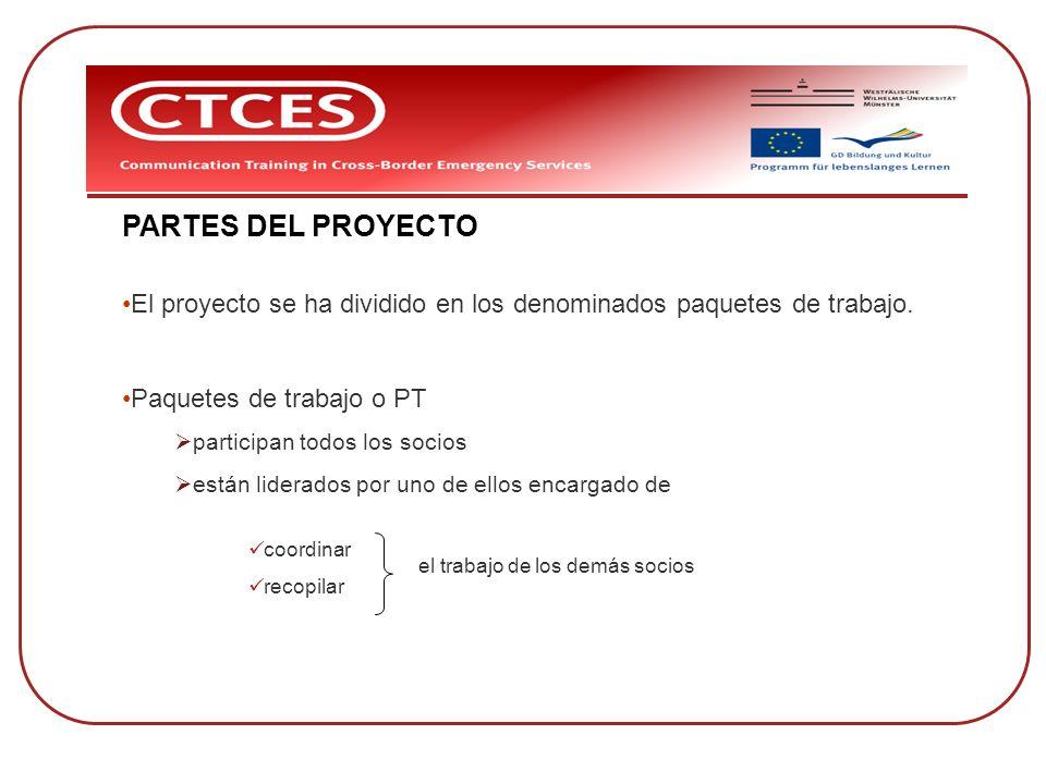 PARTES DEL PROYECTO El proyecto se ha dividido en los denominados paquetes de trabajo. Paquetes de trabajo o PT participan todos los socios están lide