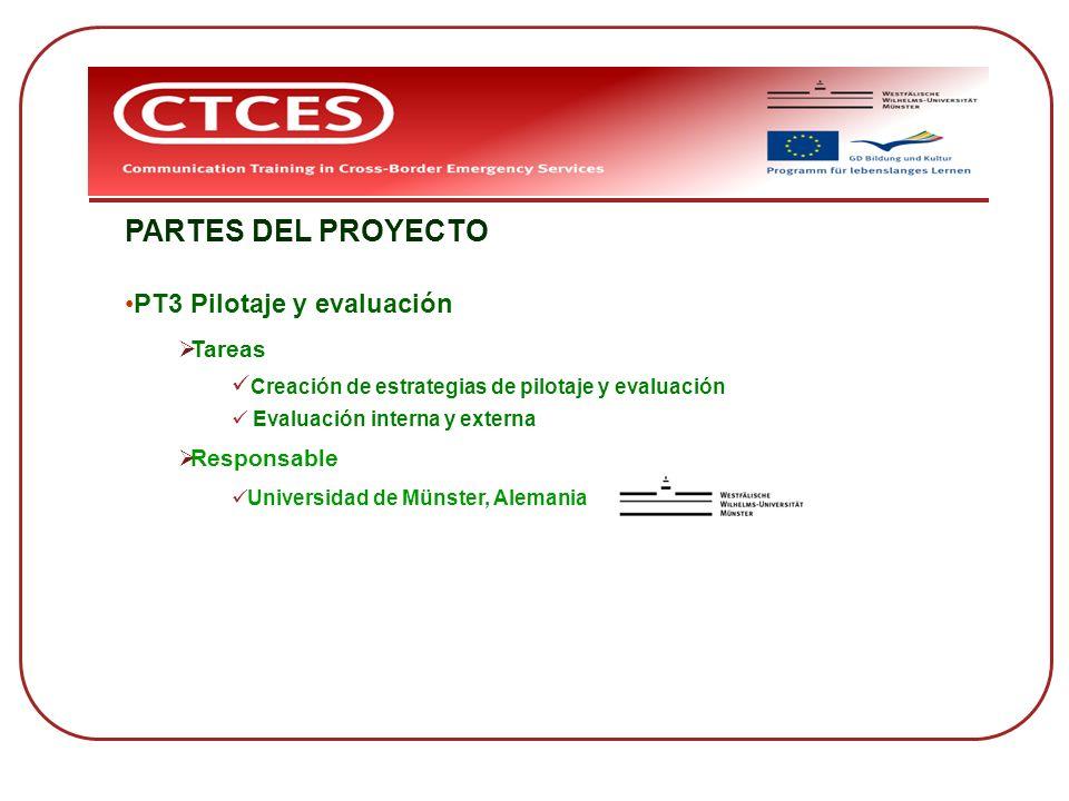 PARTES DEL PROYECTO PT3 Pilotaje y evaluación Tareas Creación de estrategias de pilotaje y evaluación Evaluación interna y externa Responsable Univers