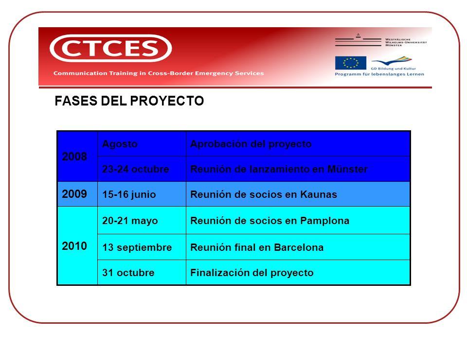 FASES DEL PROYECTO 2009 Finalización del proyecto31 octubre Reunión final en Barcelona13 septiembre 2010 Reunión de socios en Pamplona20-21 mayo Reuni