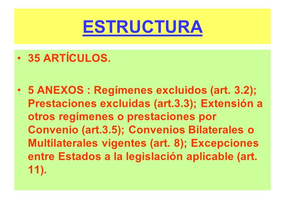 ESTRUCTURA 35 ARTÍCULOS. 5 ANEXOS : Regímenes excluidos (art. 3.2); Prestaciones excluidas (art.3.3); Extensión a otros regímenes o prestaciones por C