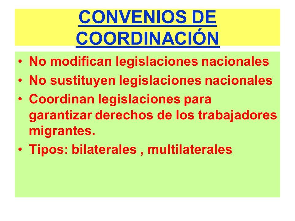 CONVENIOS DE COORDINACIÓN No modifican legislaciones nacionales No sustituyen legislaciones nacionales Coordinan legislaciones para garantizar derecho