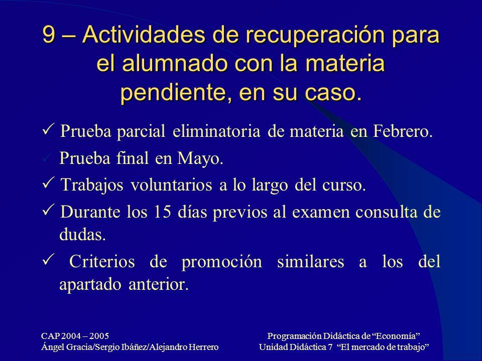 CAP 2004 – 2005 Ángel Gracia/Sergio Ibáñez/Alejandro Herrero Programación Didáctica de Economía Unidad Didáctica 7 El mercado de trabajo 9 – Actividad