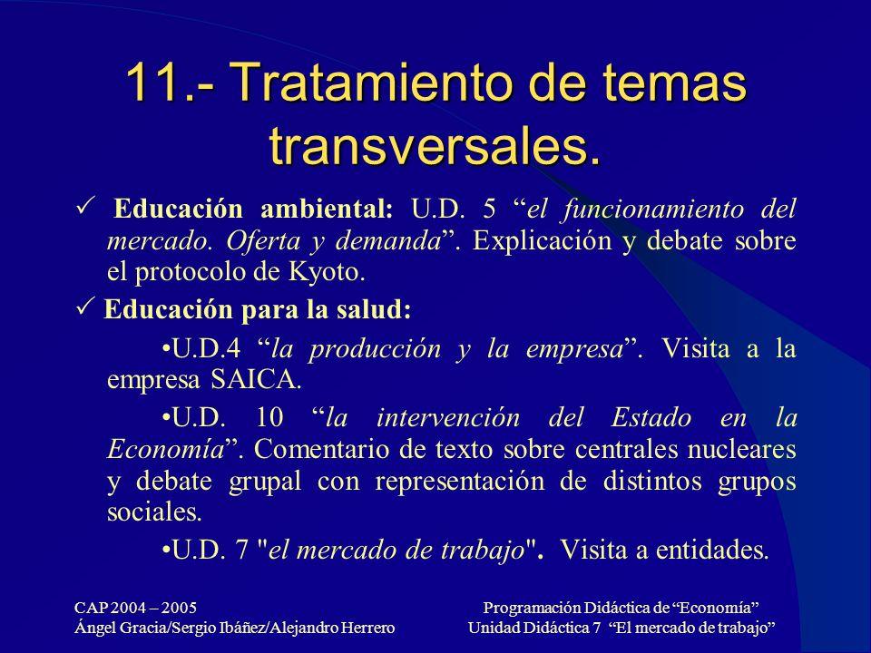 CAP 2004 – 2005 Ángel Gracia/Sergio Ibáñez/Alejandro Herrero Programación Didáctica de Economía Unidad Didáctica 7 El mercado de trabajo 11.- Tratamie