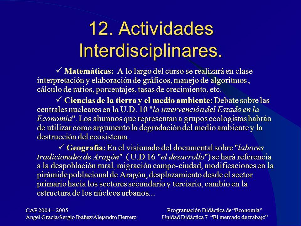CAP 2004 – 2005 Ángel Gracia/Sergio Ibáñez/Alejandro Herrero Programación Didáctica de Economía Unidad Didáctica 7 El mercado de trabajo 12. Actividad