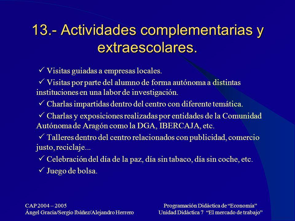 CAP 2004 – 2005 Ángel Gracia/Sergio Ibáñez/Alejandro Herrero Programación Didáctica de Economía Unidad Didáctica 7 El mercado de trabajo 13.- Activida