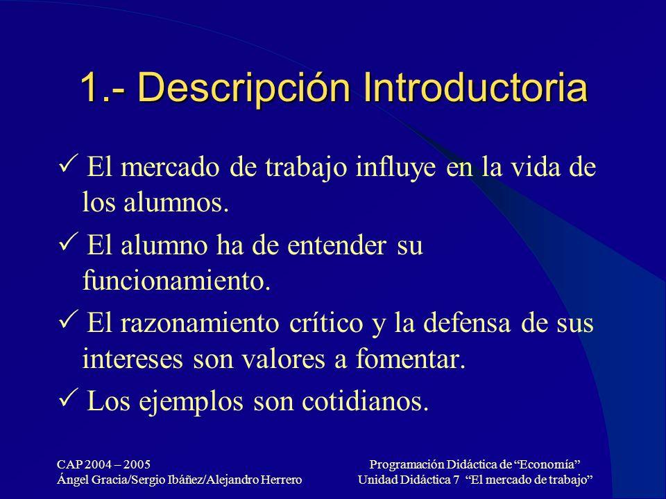 CAP 2004 – 2005 Ángel Gracia/Sergio Ibáñez/Alejandro Herrero Programación Didáctica de Economía Unidad Didáctica 7 El mercado de trabajo 1.- Descripci