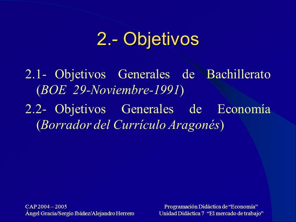 CAP 2004 – 2005 Ángel Gracia/Sergio Ibáñez/Alejandro Herrero Programación Didáctica de Economía Unidad Didáctica 7 El mercado de trabajo 2.- Objetivos