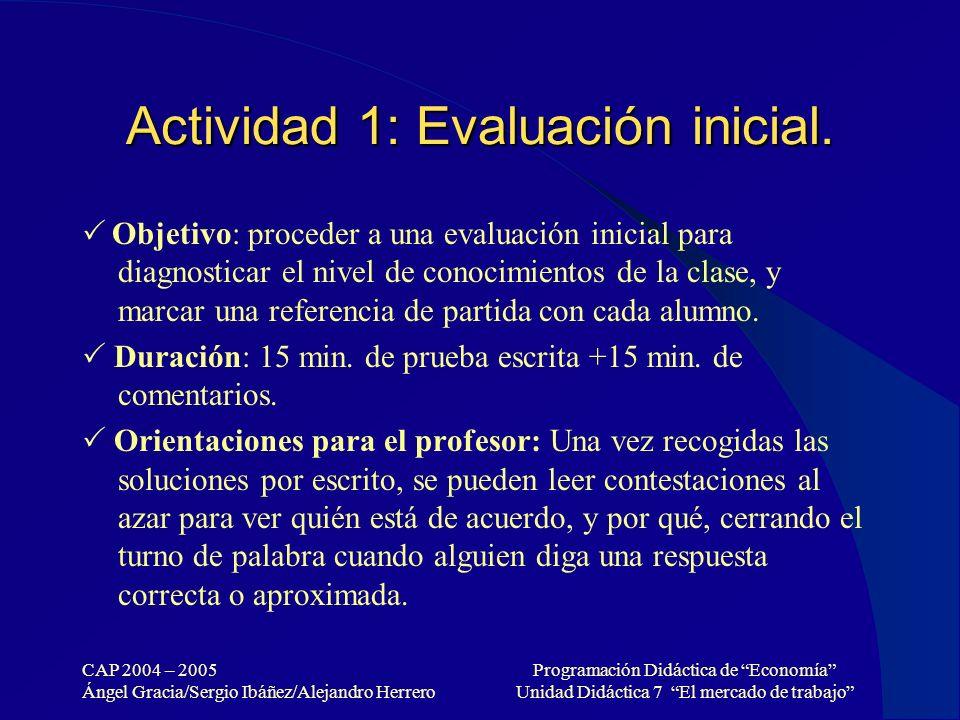 CAP 2004 – 2005 Ángel Gracia/Sergio Ibáñez/Alejandro Herrero Programación Didáctica de Economía Unidad Didáctica 7 El mercado de trabajo Actividad 1: