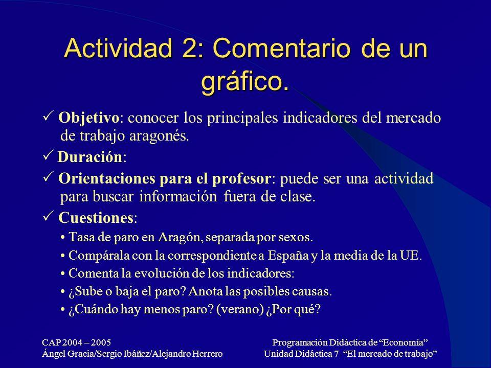 CAP 2004 – 2005 Ángel Gracia/Sergio Ibáñez/Alejandro Herrero Programación Didáctica de Economía Unidad Didáctica 7 El mercado de trabajo Actividad 2: