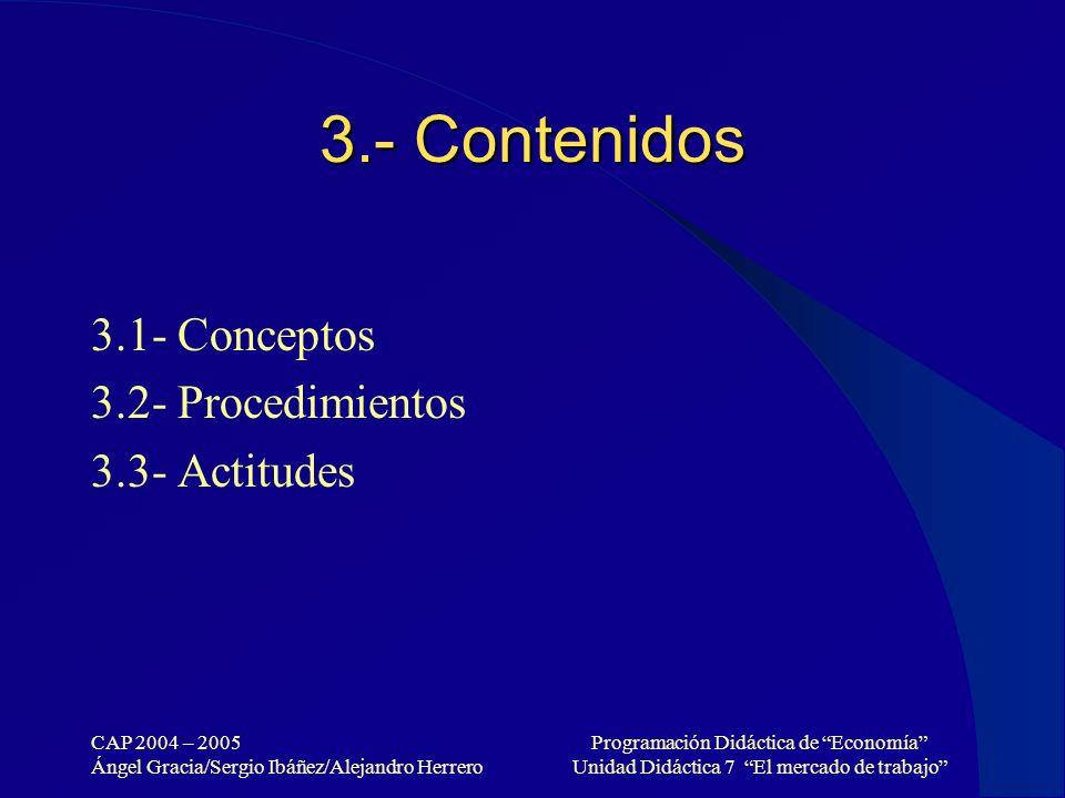 CAP 2004 – 2005 Ángel Gracia/Sergio Ibáñez/Alejandro Herrero Programación Didáctica de Economía Unidad Didáctica 7 El mercado de trabajo 3.- Contenido