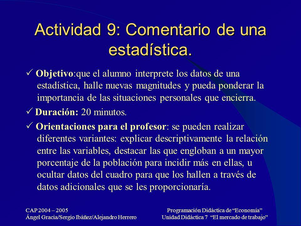 CAP 2004 – 2005 Ángel Gracia/Sergio Ibáñez/Alejandro Herrero Programación Didáctica de Economía Unidad Didáctica 7 El mercado de trabajo Actividad 9: