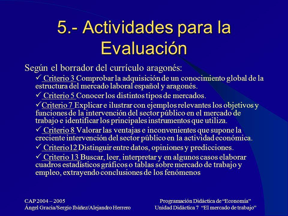 CAP 2004 – 2005 Ángel Gracia/Sergio Ibáñez/Alejandro Herrero Programación Didáctica de Economía Unidad Didáctica 7 El mercado de trabajo 5.- Actividad