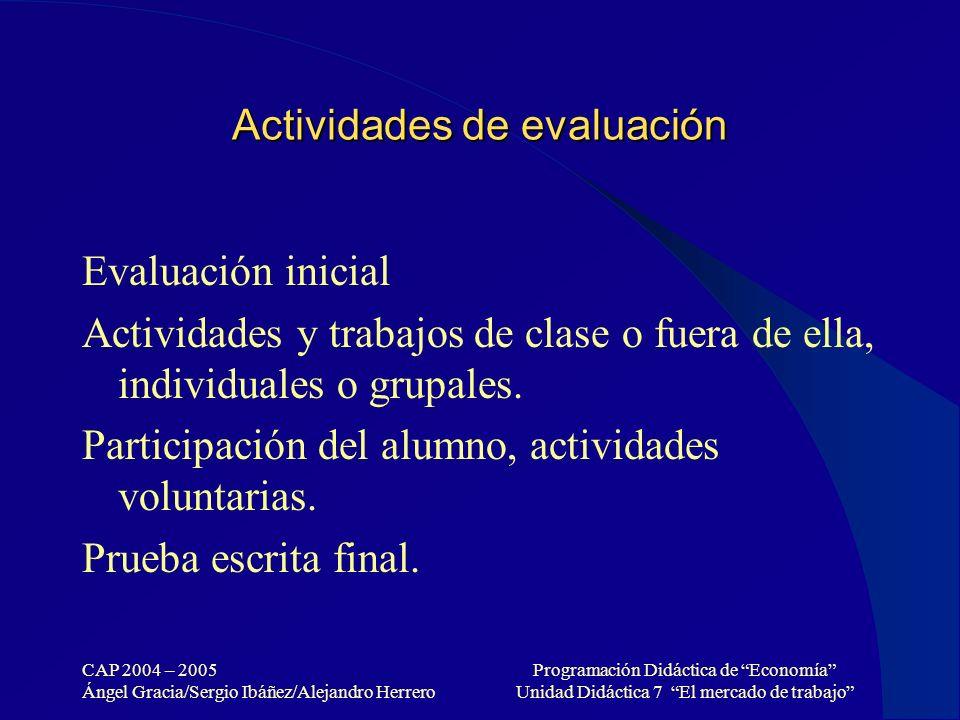 CAP 2004 – 2005 Ángel Gracia/Sergio Ibáñez/Alejandro Herrero Programación Didáctica de Economía Unidad Didáctica 7 El mercado de trabajo Actividades d