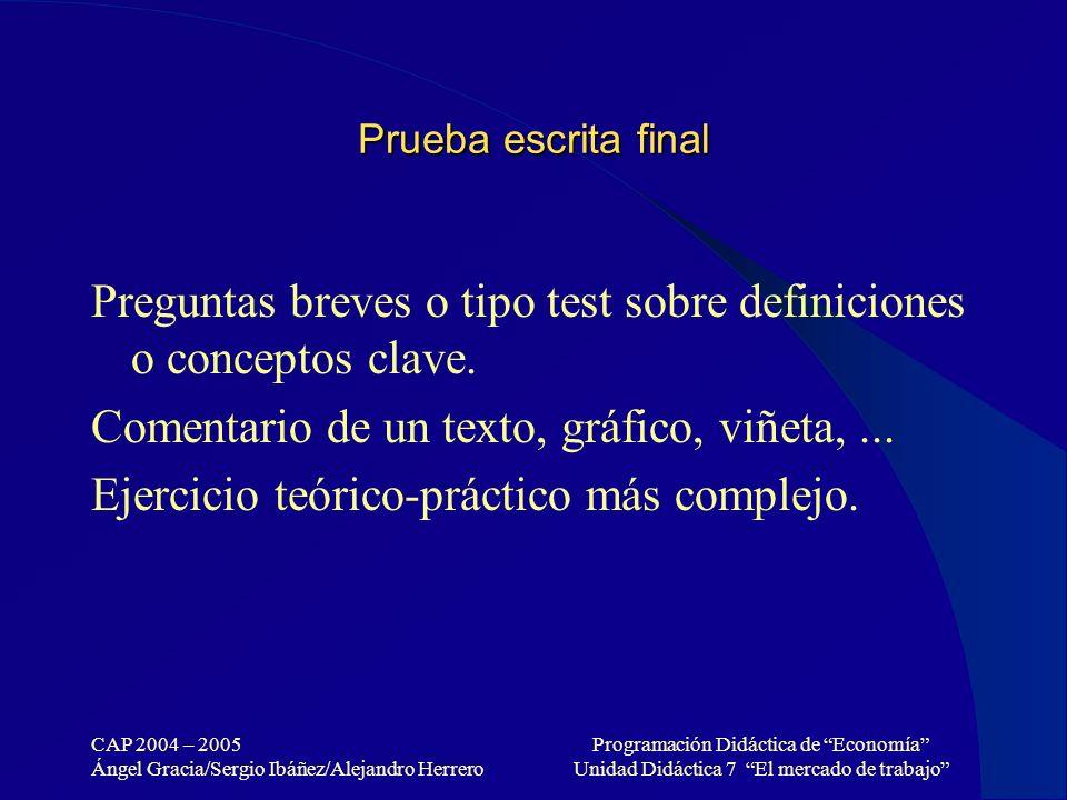 CAP 2004 – 2005 Ángel Gracia/Sergio Ibáñez/Alejandro Herrero Programación Didáctica de Economía Unidad Didáctica 7 El mercado de trabajo Prueba escrit