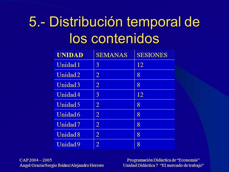 CAP 2004 – 2005 Ángel Gracia/Sergio Ibáñez/Alejandro Herrero Programación Didáctica de Economía Unidad Didáctica 7 El mercado de trabajo 5.- Distribuc