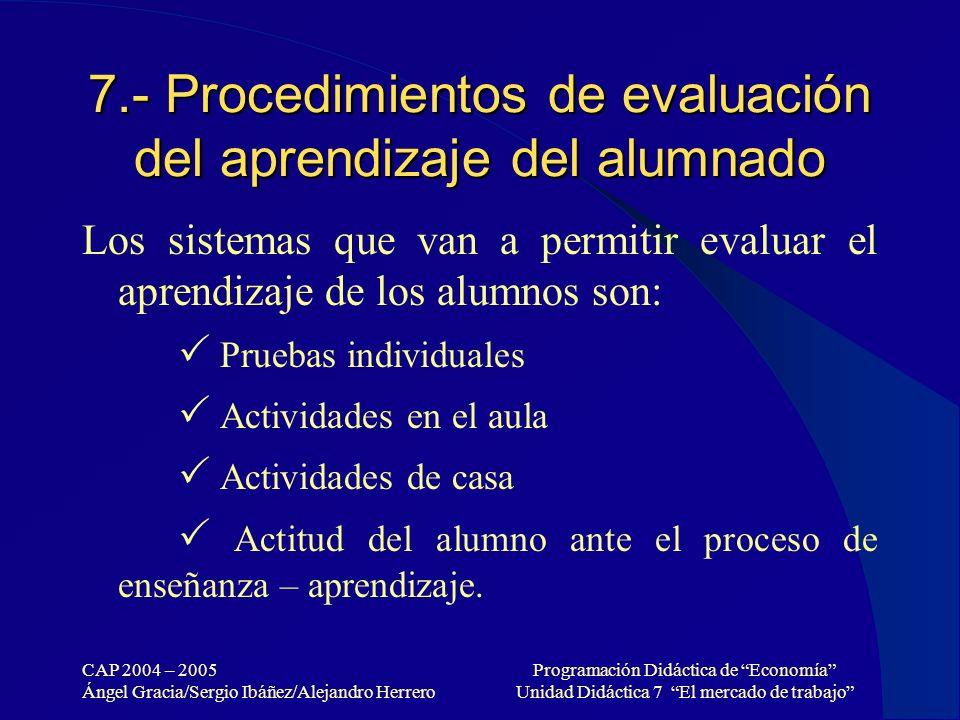 CAP 2004 – 2005 Ángel Gracia/Sergio Ibáñez/Alejandro Herrero Programación Didáctica de Economía Unidad Didáctica 7 El mercado de trabajo 7.- Procedimi