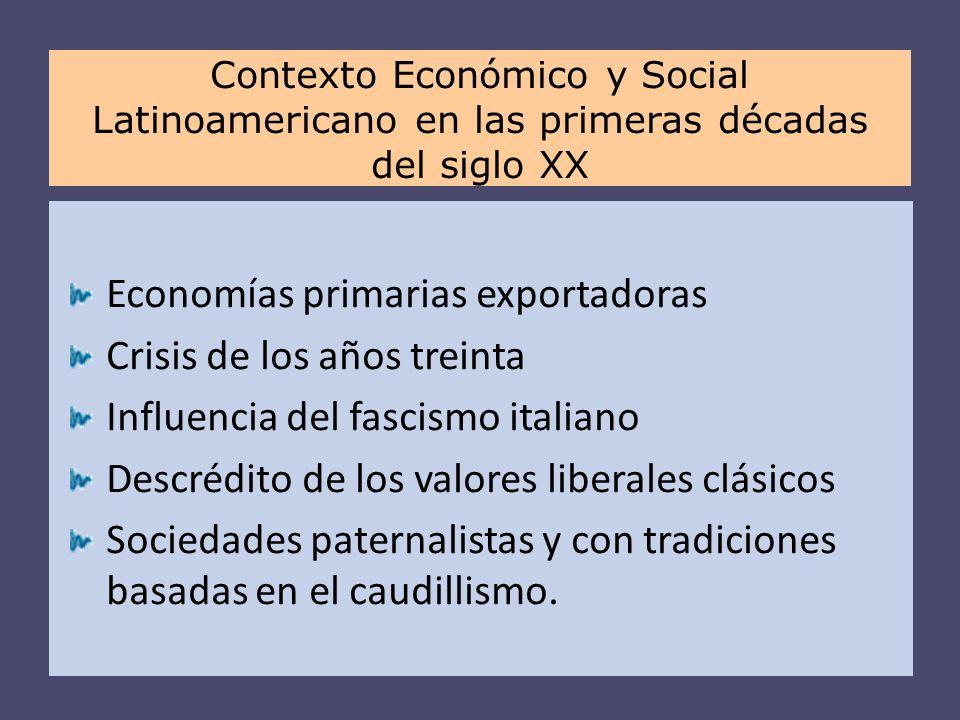 Contexto Económico y Social Latinoamericano en las primeras décadas del siglo XX Economías primarias exportadoras Crisis de los años treinta Influenci
