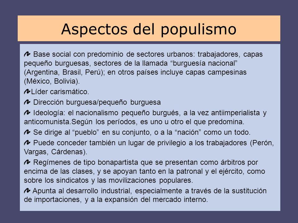 Base social con predominio de sectores urbanos: trabajadores, capas pequeño burguesas, sectores de la llamada burguesía nacional (Argentina, Brasil, P