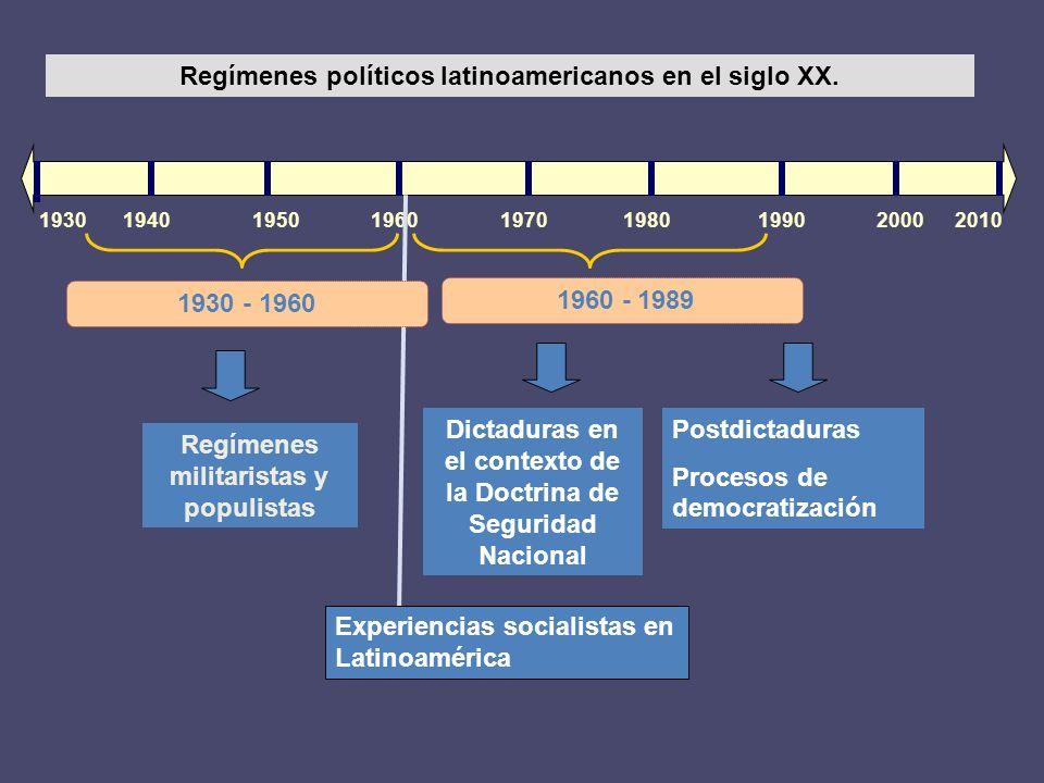 Regímenes políticos latinoamericanos en el siglo XX. 1930 1940 1950 1960 1970 1980 1990 2000 2010 Regímenes militaristas y populistas Dictaduras en el