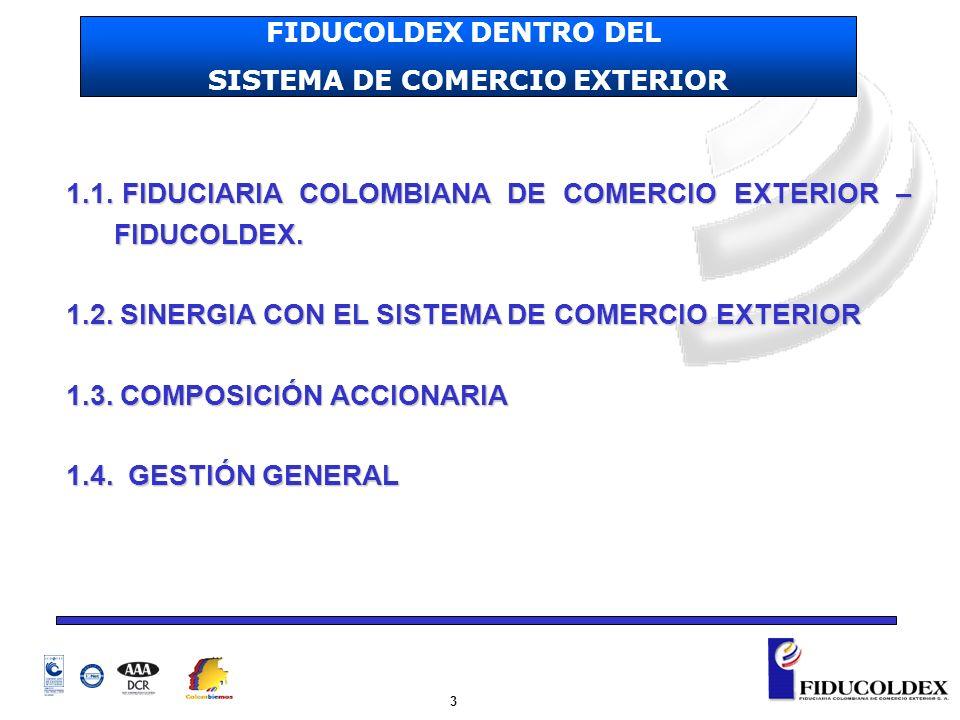 3 1.1. FIDUCIARIA COLOMBIANA DE COMERCIO EXTERIOR – FIDUCOLDEX. 1.2. SINERGIA CON EL SISTEMA DE COMERCIO EXTERIOR 1.3. COMPOSICIÓN ACCIONARIA 1.4. GES