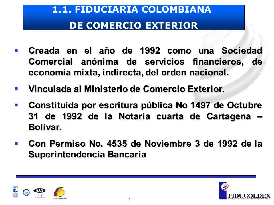 4 Creada en el año de 1992 como una Sociedad Comercial anónima de servicios financieros, de economía mixta, indirecta, del orden nacional. Creada en e