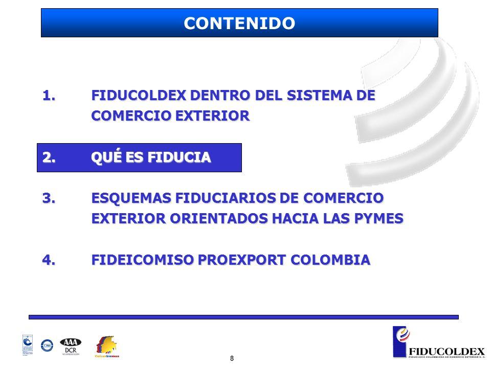 8 1. FIDUCOLDEX DENTRO DEL SISTEMA DE COMERCIO EXTERIOR 2.QUÉ ES FIDUCIA 3.ESQUEMAS FIDUCIARIOS DE COMERCIO EXTERIOR ORIENTADOS HACIA LAS PYMES 4.FIDE