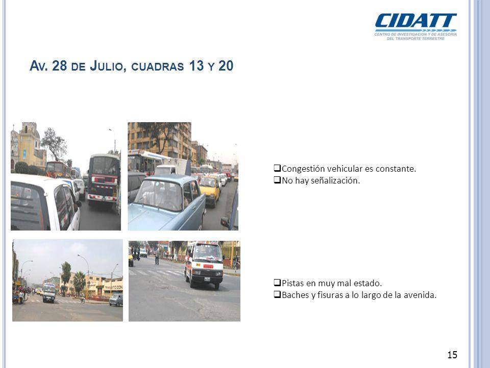 A V. 28 DE J ULIO, CUADRAS 13 Y 20 Congestión vehicular es constante. No hay señalización. Pistas en muy mal estado. Baches y fisuras a lo largo de la
