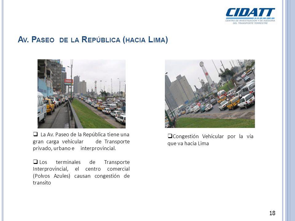 A V. P ASEO DE LA R EPÚBLICA ( HACIA L IMA ) La Av. Paseo de la República tiene una gran carga vehicular de Transporte privado, urbano e interprovinci