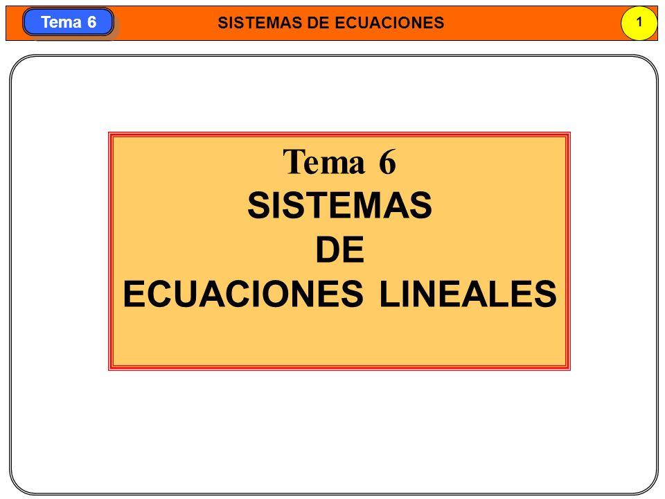 SISTEMAS DE ECUACIONES 2 Tema 6 1.