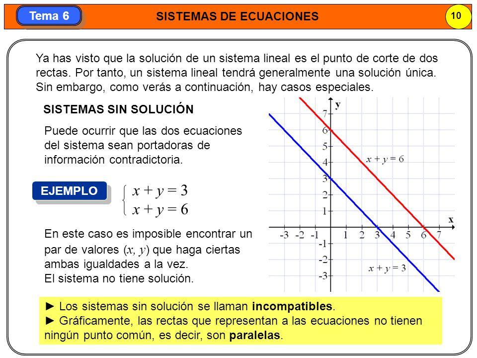SISTEMAS DE ECUACIONES 11 Tema 6 SISTEMAS CON INFINITAS SOLUCIONES También puede ocurrir que las dos ecuaciones sean portadoras de informaciones idénticas.