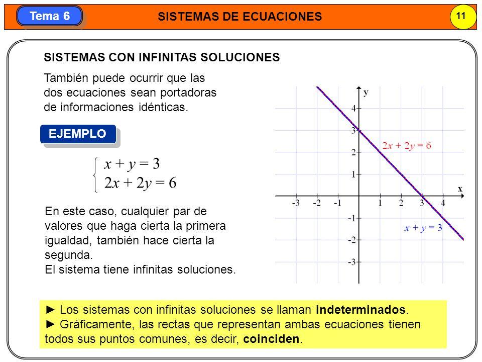 SISTEMAS DE ECUACIONES 12 Tema 6 2.