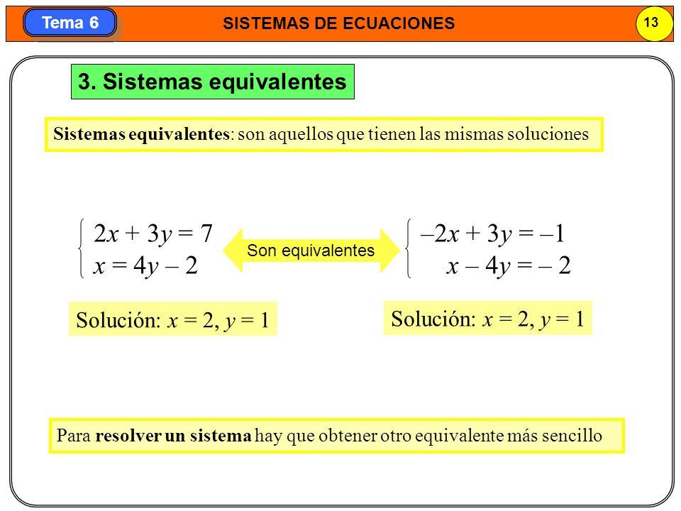SISTEMAS DE ECUACIONES 14 Tema 6 Si a los dos miembros de una ecuación de un sistema se le suma o resta un mismo número o una misma expresión algebraica, resulta otro sistema equivalente al dado.
